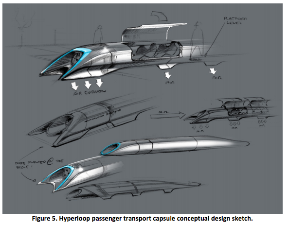 Elon Musk's Hyperloop Design for High Speed Transit