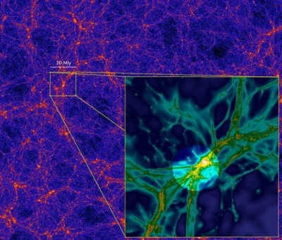 Astronomers Capture The First Image Of The Mysterious Web That Connects All Galaxies In The Universe