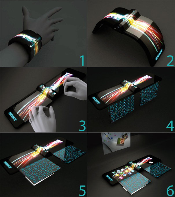 In 2020 We Can Wear Sony Computers On Our Wrist